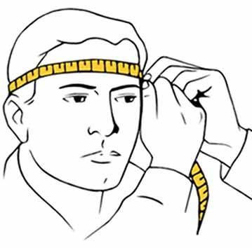 Medir la talla de sombrero