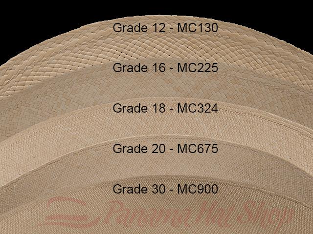 Panama Hat Weave Finess Grades